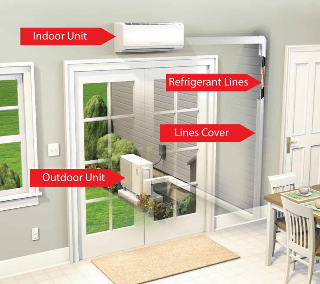 Mitsubishi Ductless Residential Ductless Systems Heat Amp Air Controllers
